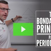 bonadrchuk_periodization