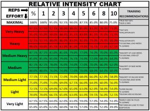 intensity-chart-jpg1