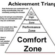 achievement_triangle