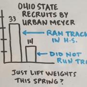 ohio-state-track