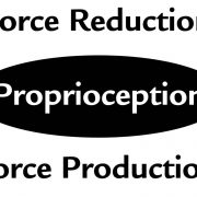 force_production_reduction